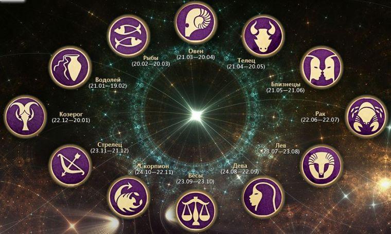 Гороскоп и лунный календарь стрижки, окраски, маникюра и педикюра в октябре 2019 года составлены