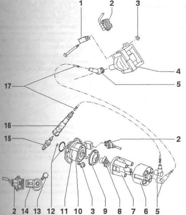 Система управления впрыском топлива и зажиганием Volkswagen Polo Sedan