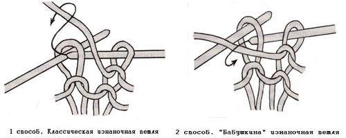 Вязание спицами для начинающих с нуля