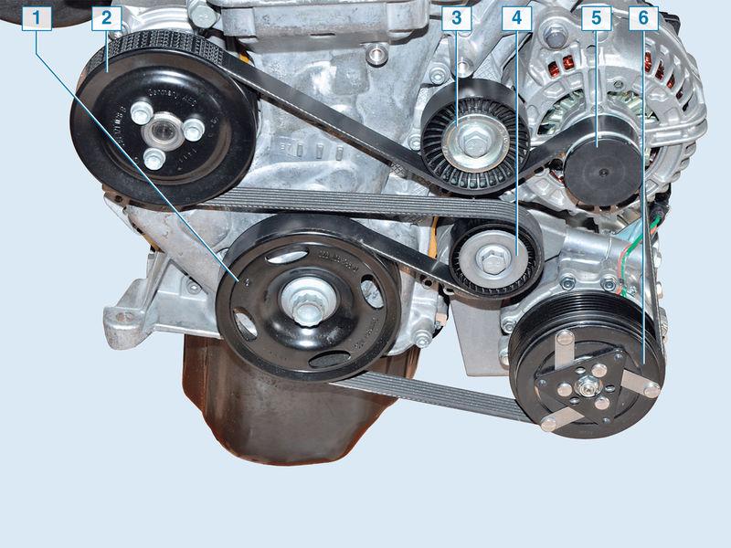 Проверка и замена приводного ремня Volkswagen Polo седан