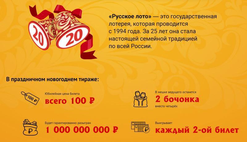 Новогодний миллиард в Русском лото 1 января 2020 - результаты и тиражная таблица