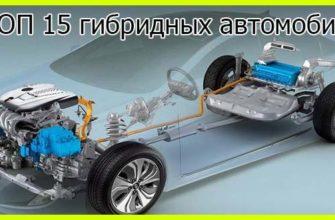 гибридные автомобили