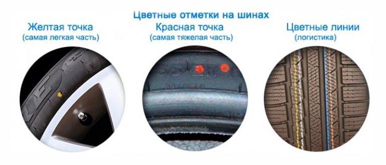 для маркировки автомобильных шин применяется