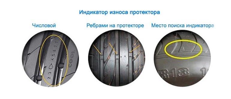 система маркировки шин