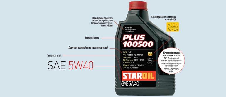 маркировка масла моторного синтетика