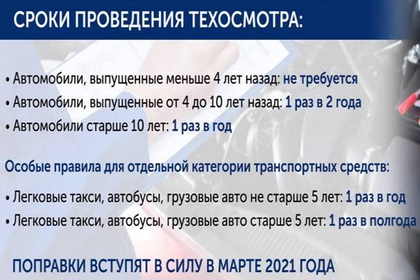 сроки проведения техосмотра в 2021 году